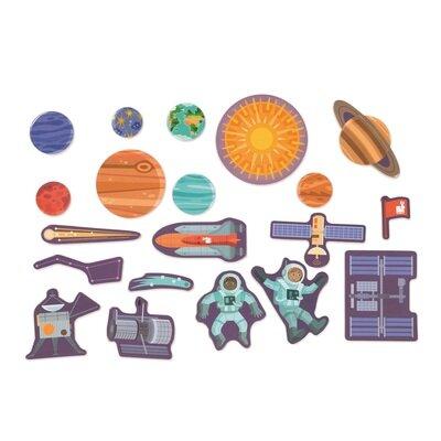 Karta s magnetima sunčev sustav 1