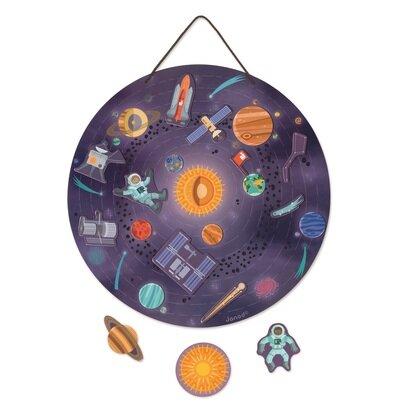 Karta s magnetima sunčev sustav